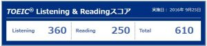 213回 TOEIC 結果