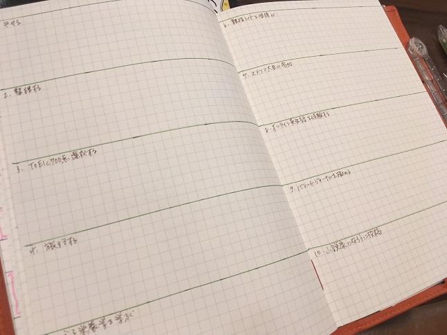 野望のページ